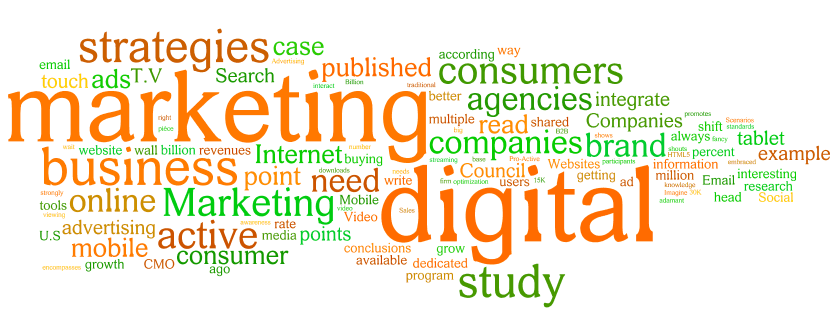 Digital Marketing dcu